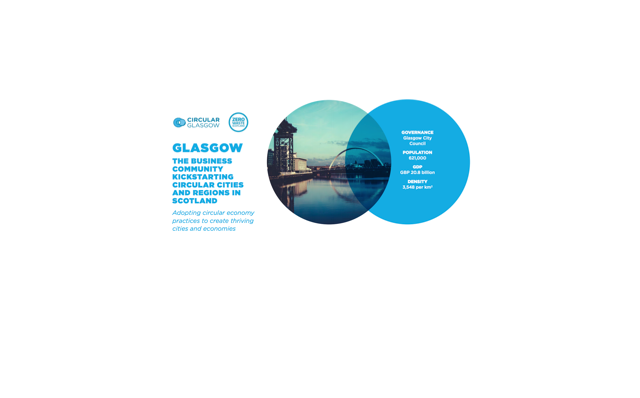 Circular Cities: Learning from Glasgow