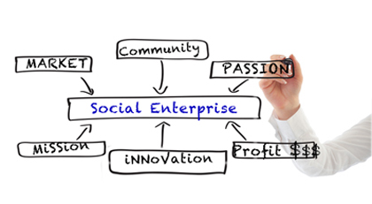 Employment, social affair and inclusion: social enterprises as a drive for growth.
