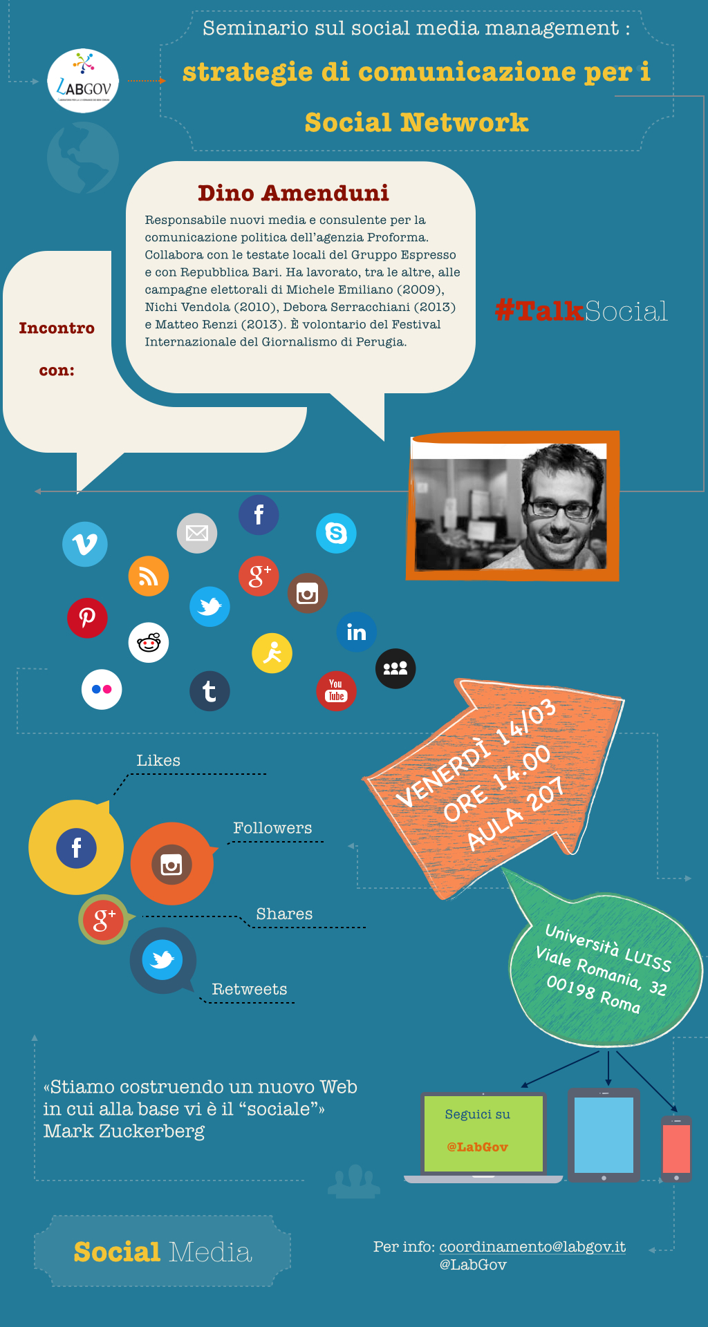 Meeting with Dino Amenduni – Seminar on Social Media Management